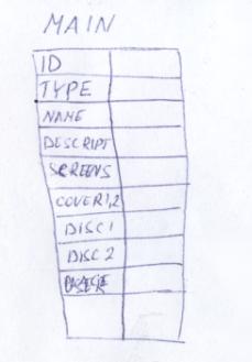 Схема главной таблицы